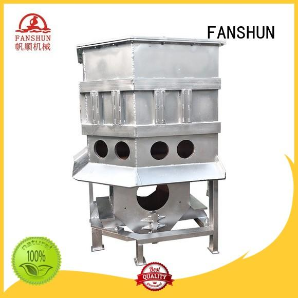 FANSHUN billet copper manufacturing producer in factory