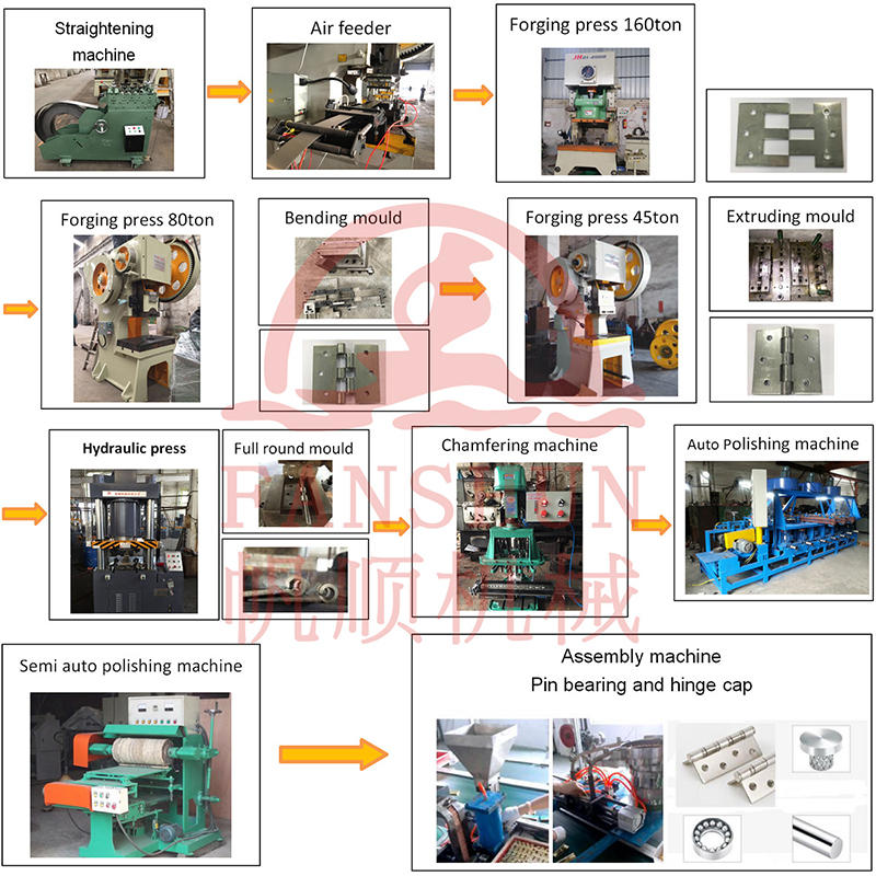 Stainless steel door hinge,iron hinge production line machinery equipment