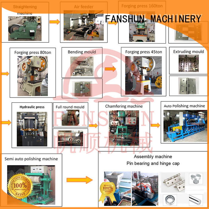 FANSHUN stable forging machine for square bar in factory