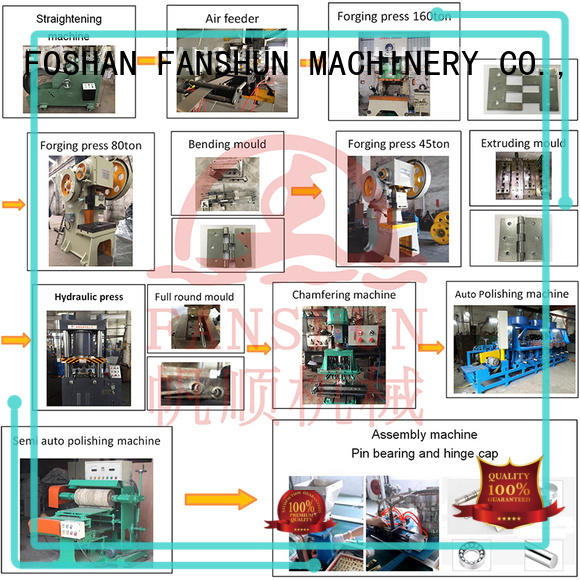 cost effective stainless steel hinge making machine production for copper production in factory
